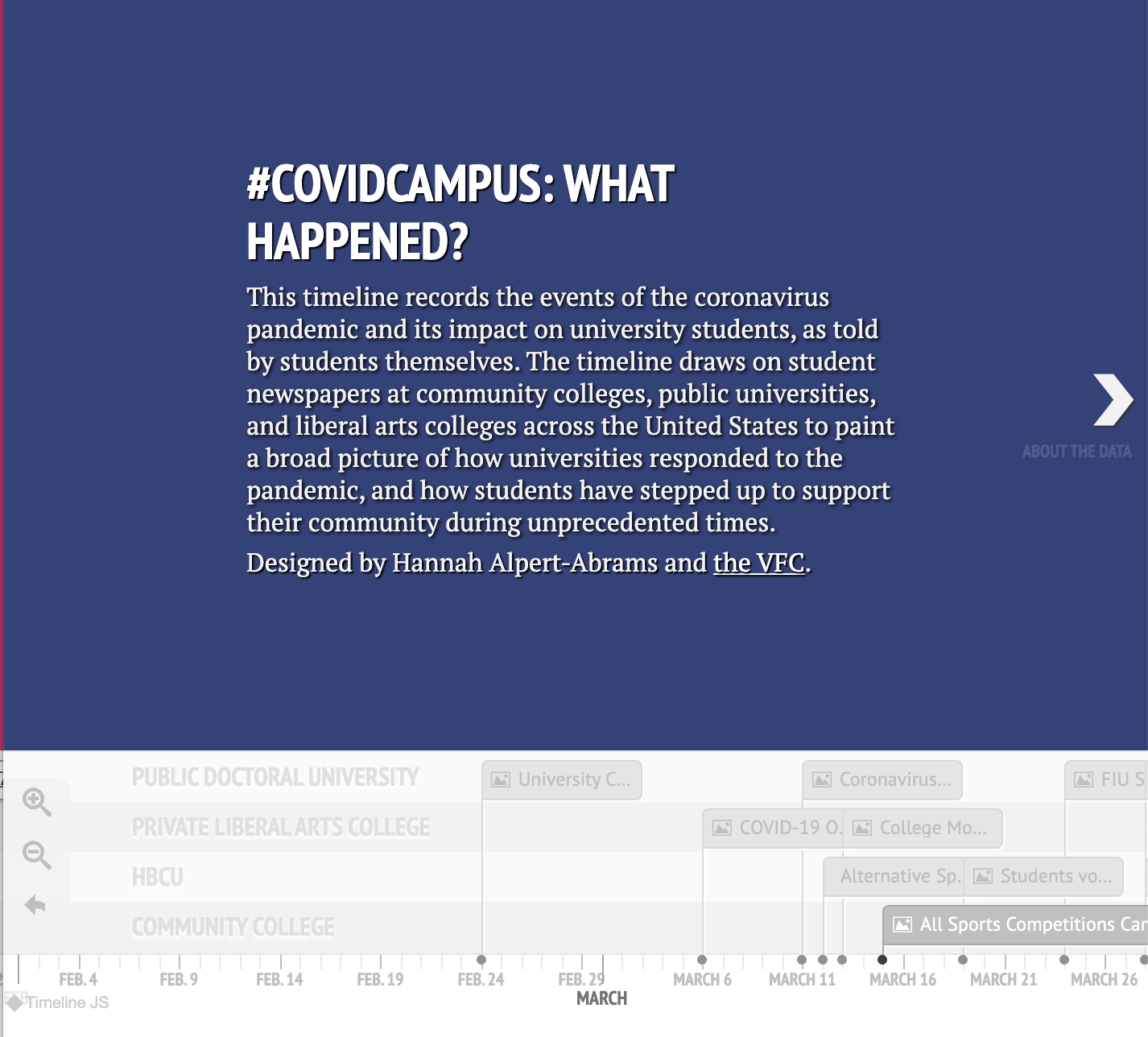 CovidCampus timeline screenshot